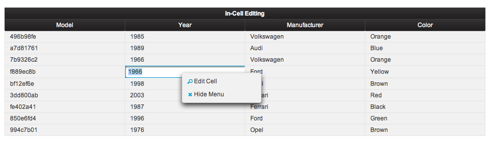 DataTable Cell Editing | PrimeFaces